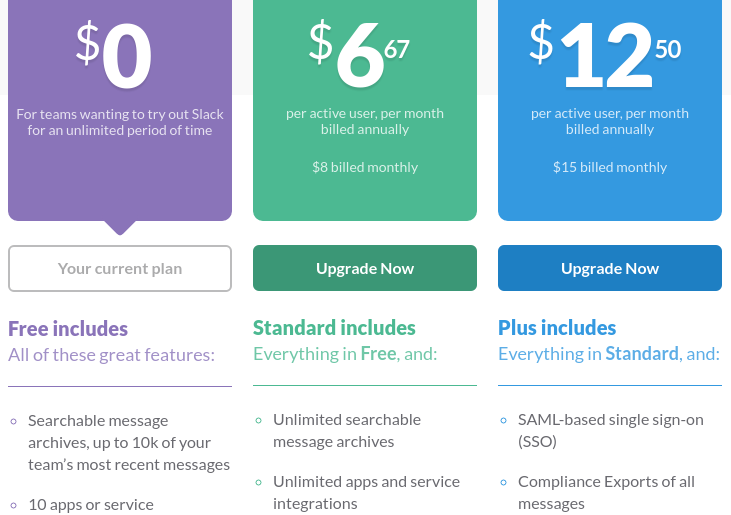 Slack app pricing