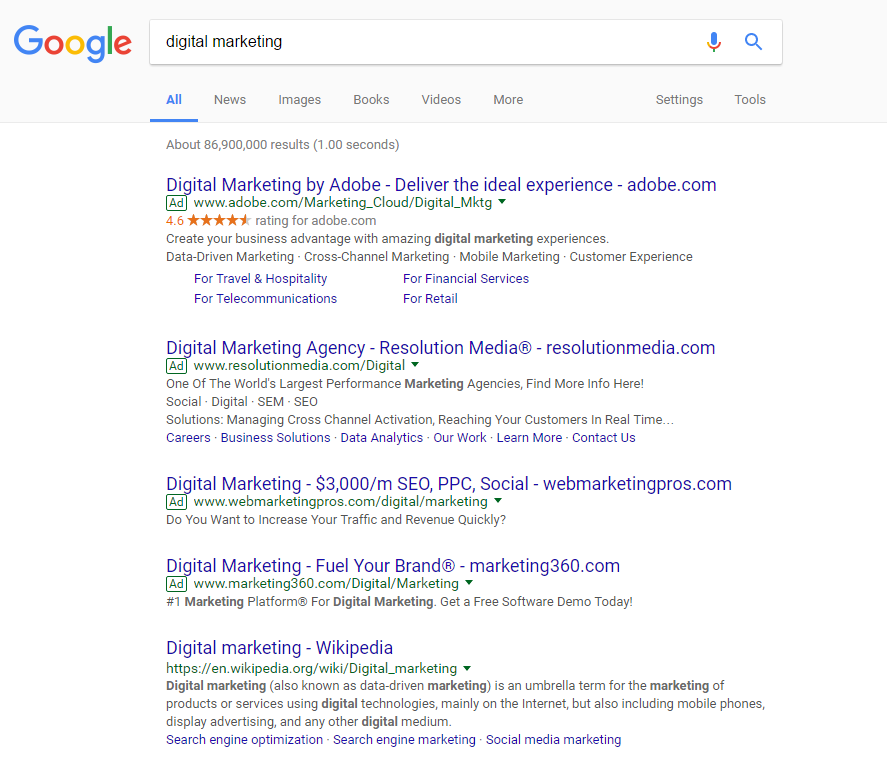 Digital Marketing SEM